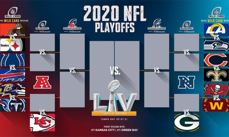 Nfl playoff betting lines 2021 can i bet on the weather